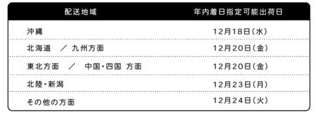 191206_冬季休暇のお知らせ-01.png